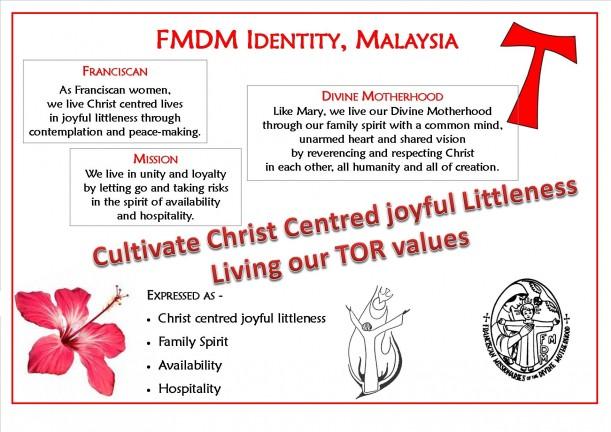 Malaysia identity