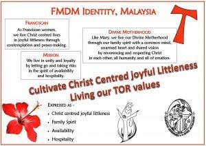 Malaysia identity poster web